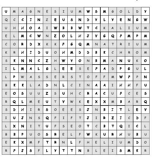 Ausgezeichnet Periodensystem Arbeitsblatt Zeitgenössisch ...