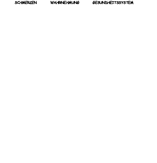 Arbeitsblatt \